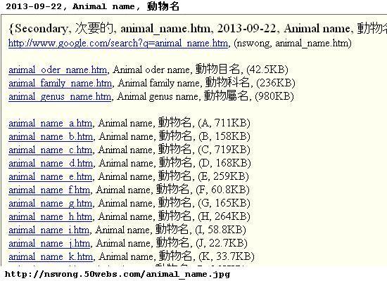 http://nswong.50webs.com/animal_name.jpg, Animal name, 動物名